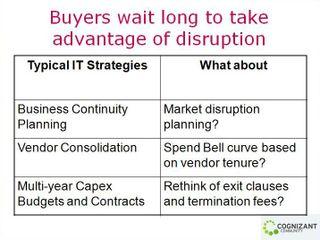 Disruption 3