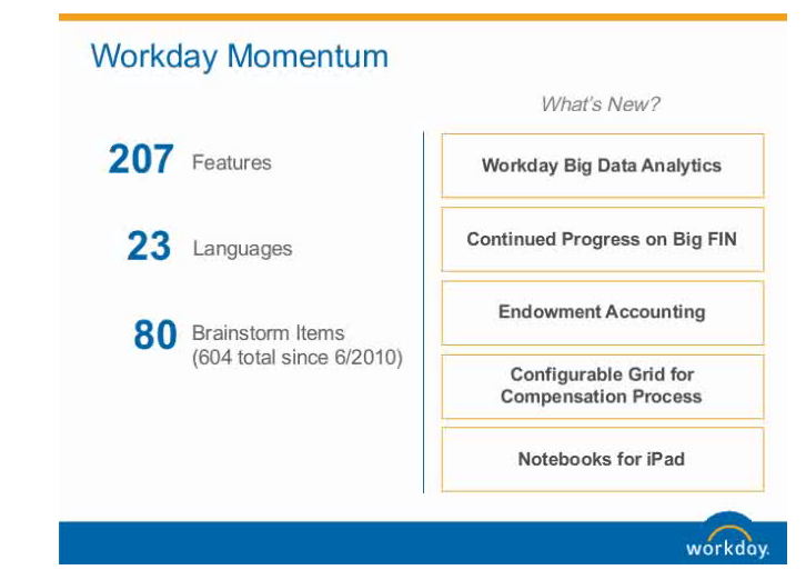 Workday 20 highlights 1