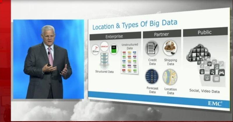 Joe Tucci Big Data