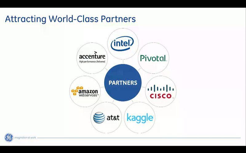 GE Industrial Internet Immelt partners
