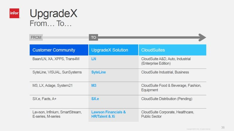 Infor UpgradeX 1