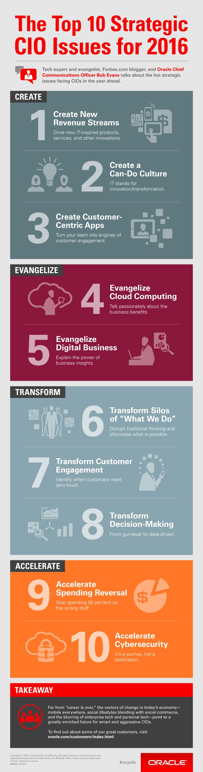 Oracle 2016_top_strgc_cio_forbes_infogrpc-650
