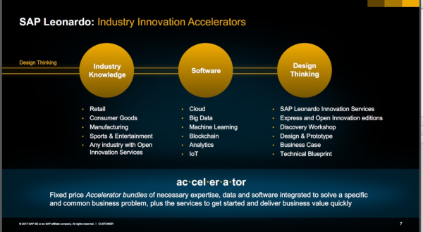 Deal architect sap leonardo the dawn of intelligent applications malvernweather Image collections