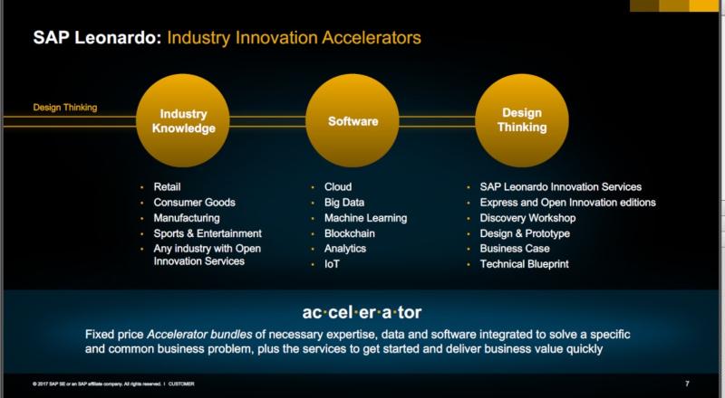 SAP Leonardo Accelerators