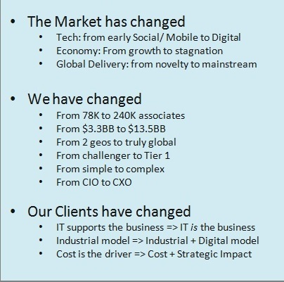 Cognizant market changes