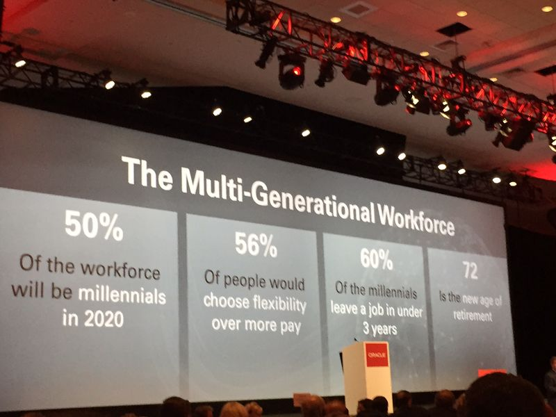 Oracle HCM Multigenerational workforce