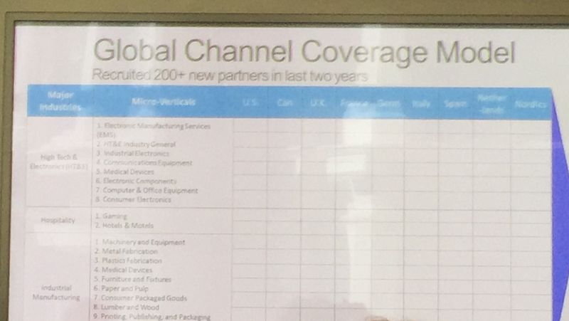 Infor Global Channel