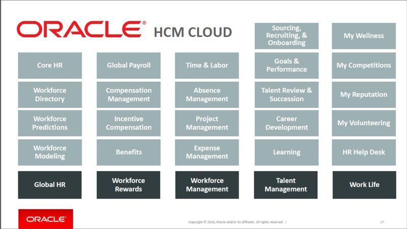 Oracle HCM 3