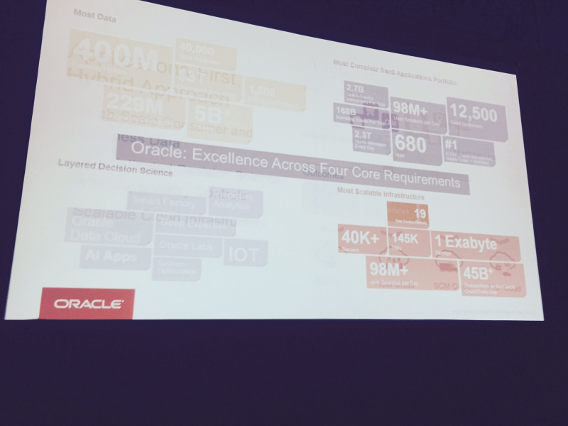 Oracle AI apps