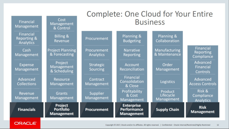 Oracle March 2017 ERP clouds
