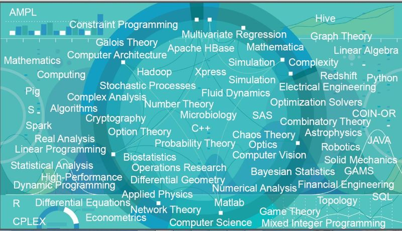 Infor Data science