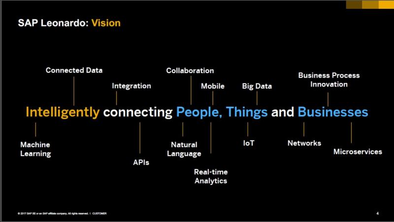 SAP Leonardo: The dawn of intelligent applications
