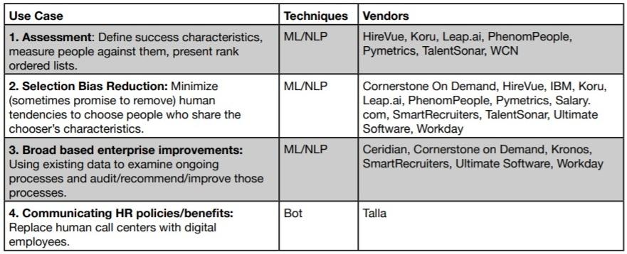 deal architect : Analytics, Big Data