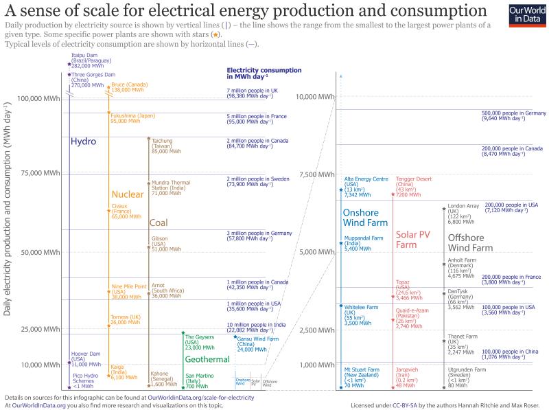 Energy-Units-01 (1)