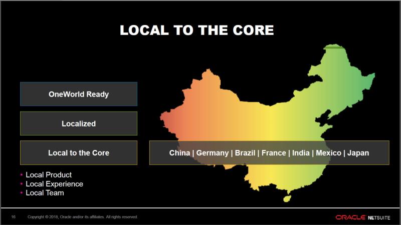 SW Globalziation