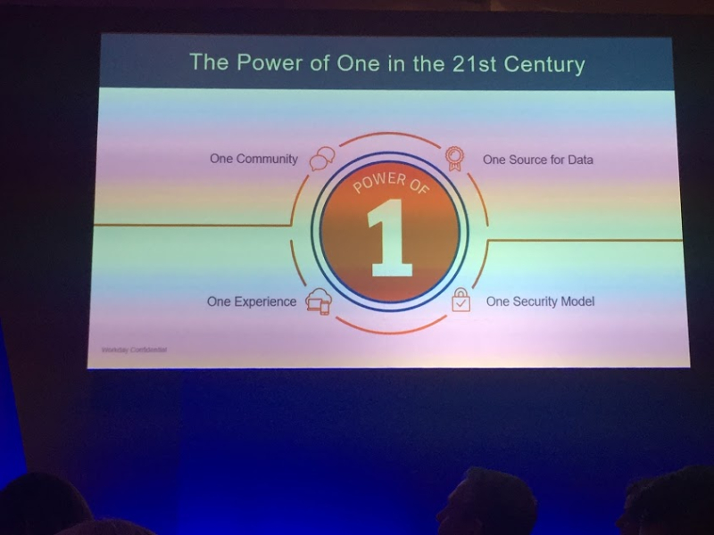 Workday Power of One 21st century