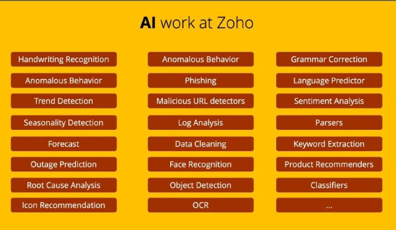 Zoho AI